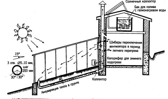 Иванов система